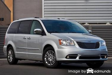 Insurance rates Chrysler Town and Country in San Francisco