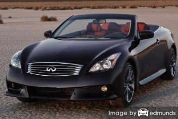Insurance rates Infiniti G37 in San Francisco